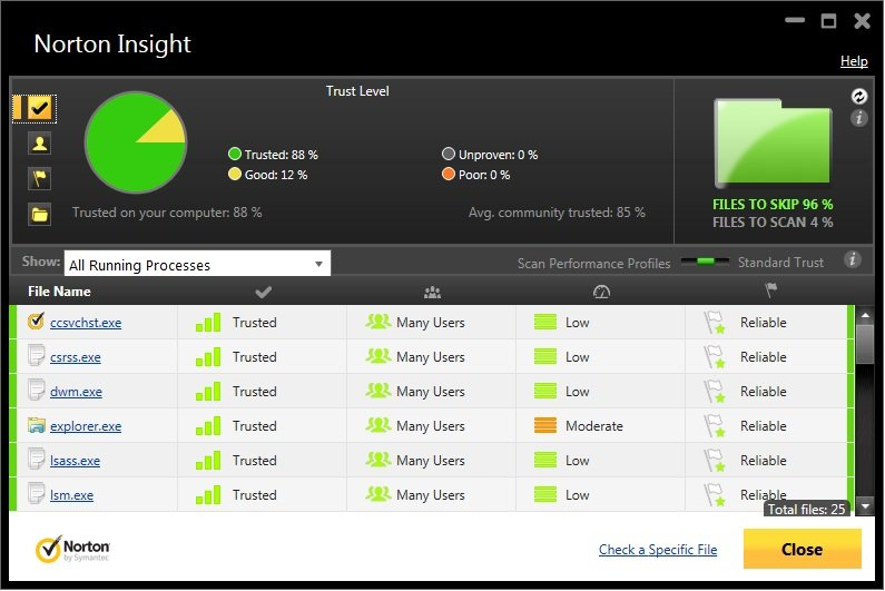 norton antivirus 2014 product key free download for 1 year