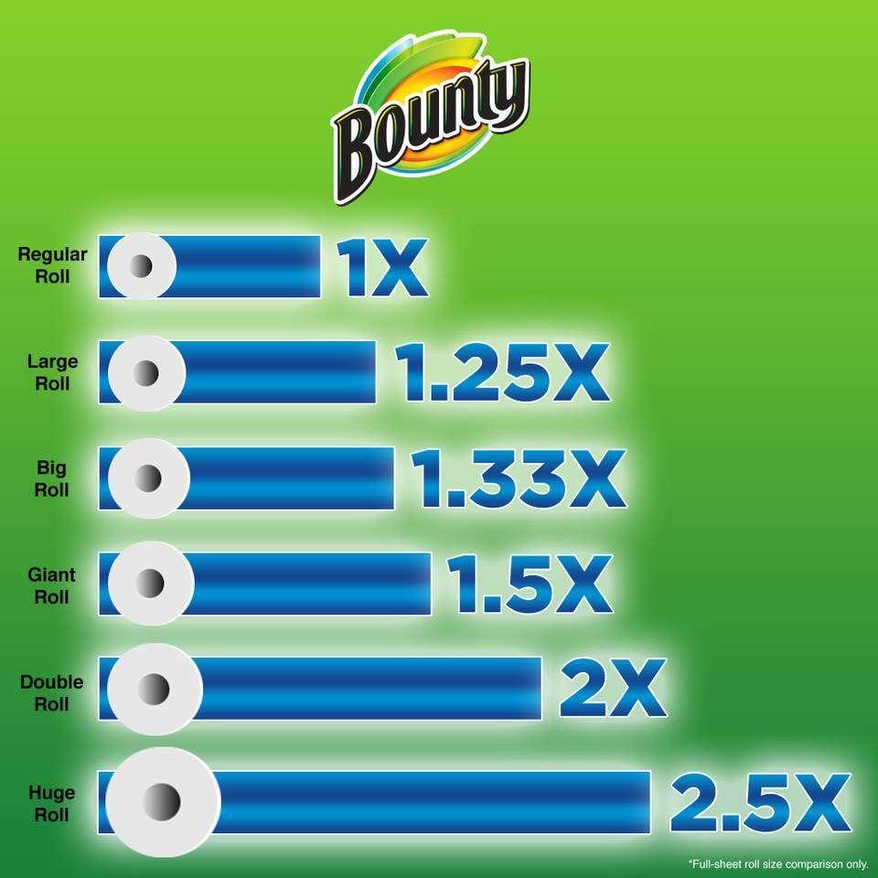 cheap paper towels online