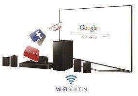 Wi-Fi LAN Built-in