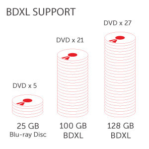 BDXL Support for high capacity burning
