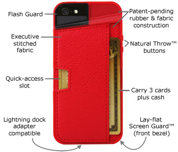 iPhone Wallet Case: Q Card Case for iPhone 5 Anatomy