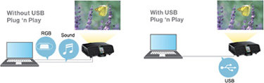 USB Image