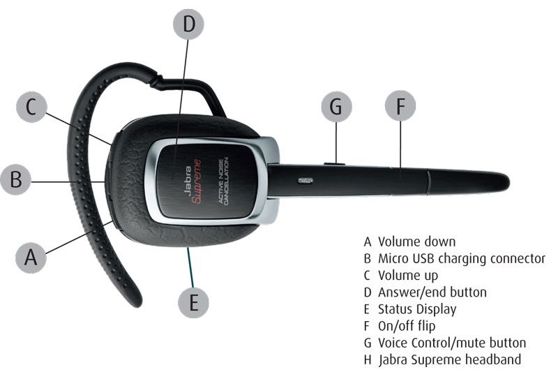 Jabra SUPREME Driver\u0027s Edition Bluetooth Headset, Retail Packaging