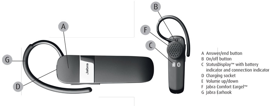 Image result for Jabra Talk Bluetooth Headset