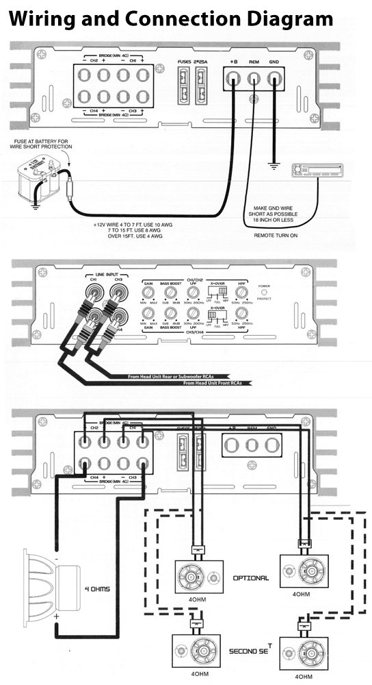 amp wiring diagram for auto amazon.com: pyle plba430frd blade 3600 watts 4 channel compact class-d full range amplifier ...