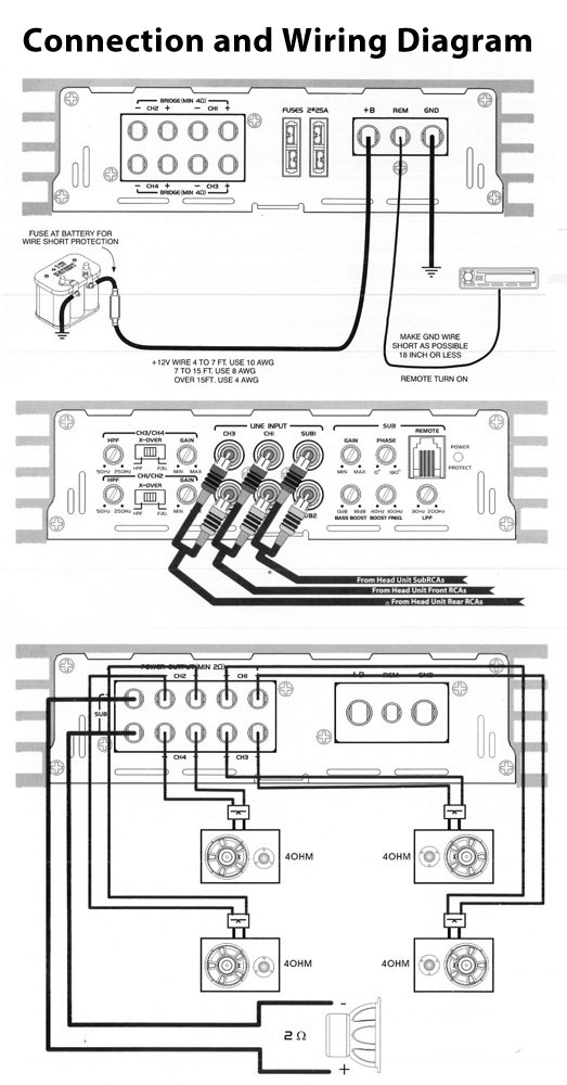 PLBA530FRD_diagram amazon com pyle plba530frd blade 6,800 watt 5 channel compact pyle wire diagram at crackthecode.co