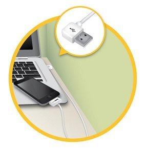 Right Angle USB