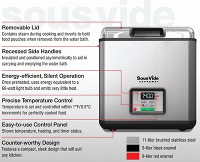 Sous Vide description