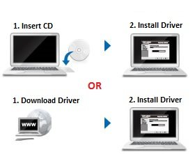 Amazon.com: TP-Link N900 Wireless Dual Band USB Adapter (TL-WDN4200