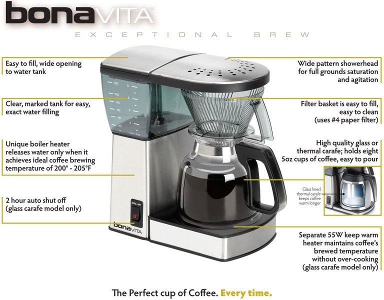 Key Features Of Bonavita BV1800 8-Cup Coffee Maker with Glass Carafe