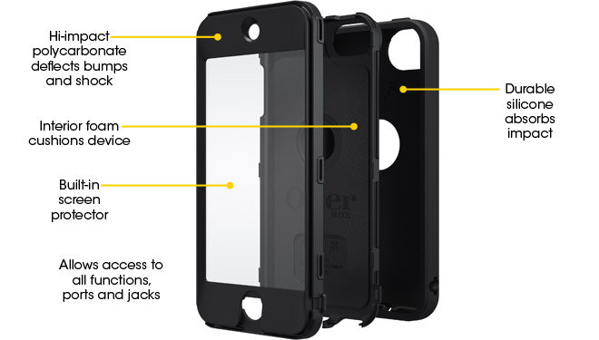 brand new 136a0 d0dbf OtterBox Defender Series Case for Apple iPod Touch 5th Generation Retail  Packaging - COAL