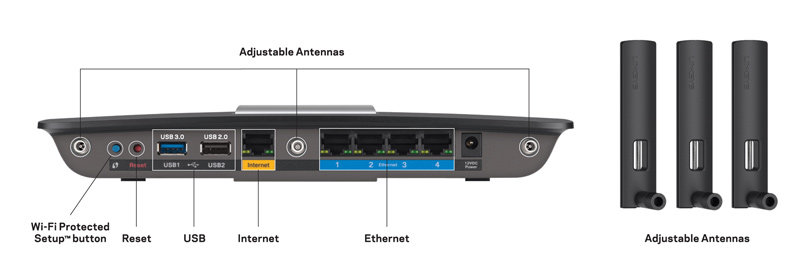 Reviewing the Linksys Smart Wi-Fi EA6900 Router - Is This a Smart ...