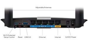 Linksys EA6350 AC1200+ Smart Wi-Fi Router