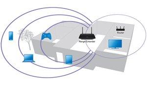 Linksys AC1200 MAX Wi-Fi Range Extender (RE6500)