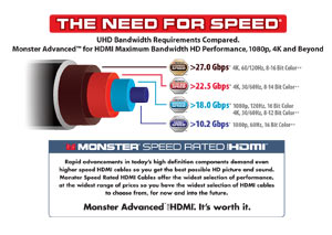 Amazon Com Monster Video Isf 1250hd Ultimate High Speed