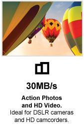 30 MB/s Action Photos and HD Video