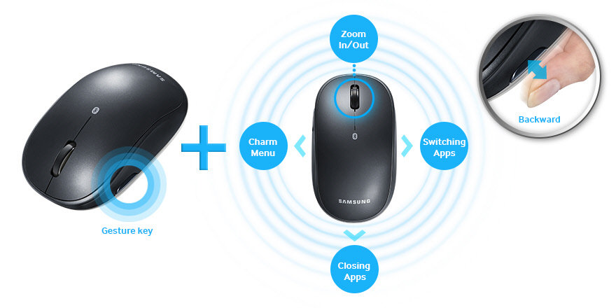 how to connect a bluetooth mouse to windows 8