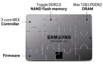 Samsung 840 EVO Series 120 GB SSD (Single Unit Version Product Shot)