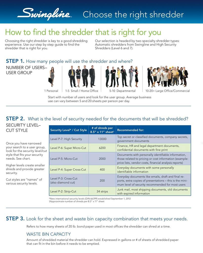Amazon.com : Swingline Paper Shredder, Jam Free, 12 Sheet Capacity ...