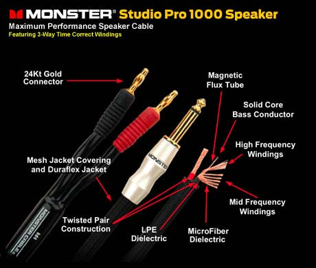 how to choose the correct speaker cables