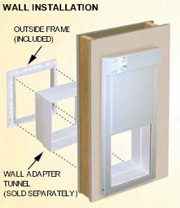 Standard Doors For Wall Or Door Installation