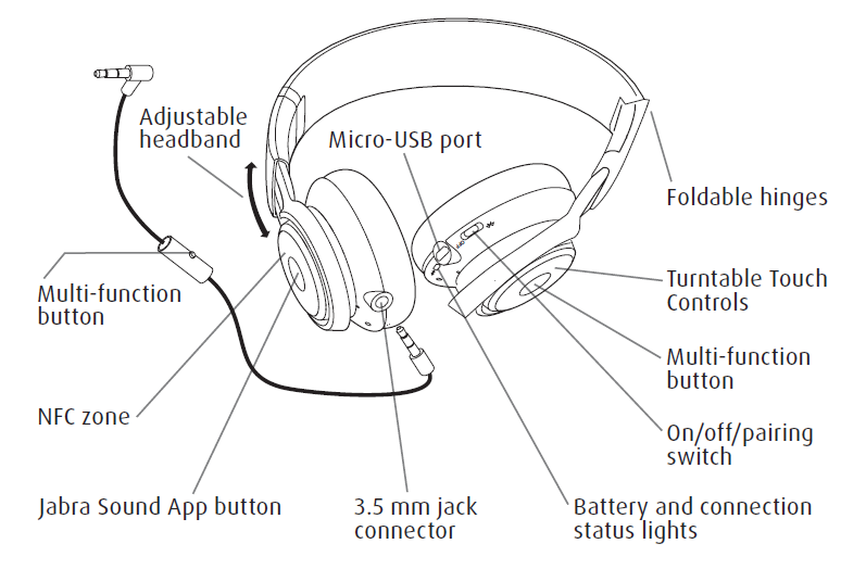 obd2 bluetooth wiring diagram amazon.com: jabra revo wireless bluetooth stereo ...