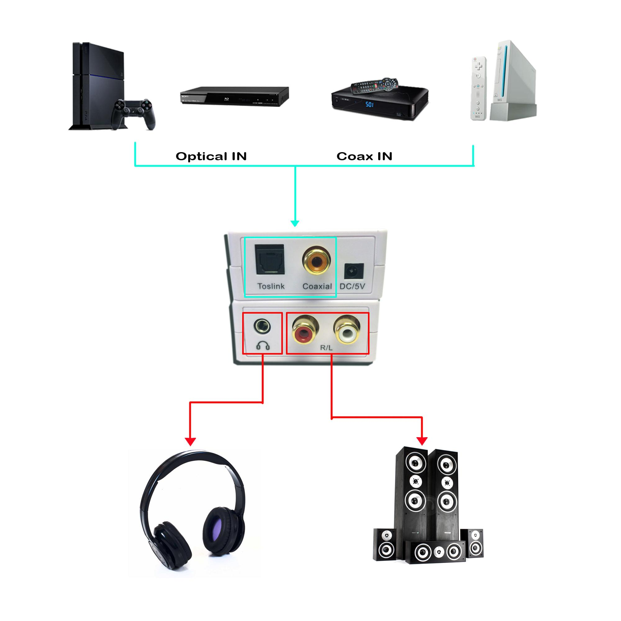 Digital Audio Wiring Manual Guide Diagram Cable Cb Speaker Mc Odicis Wireless System Package