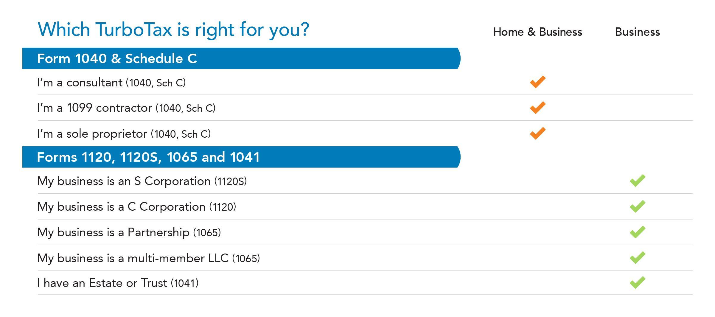 Amazon turbotax business 2015 federal fed efile tax turbotax 2015 comparison chart falaconquin