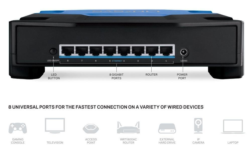 Amazon.com: Linksys WRT1900ACS Dual-Band Smart Wi-Fi Gigabit Router ...