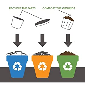 amazon com medelco recycle a cup k cup recycling tool kitchen dining