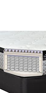 Amazon Com Kingsdown Passions Fantasy Euro Top Mattress