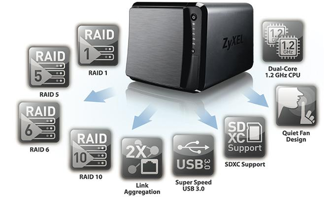 ZyXEL Personal Cloud Storage Server 4 Bay with Remote Access and Media  Streaming NAS540