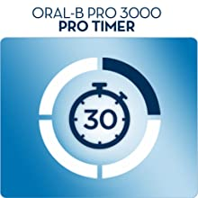 Teeth cleaning timer for Oral-B Pro 3000 3DWhite electric toothbrush