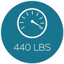 heavy max weight maximum weight loss overweight heavier