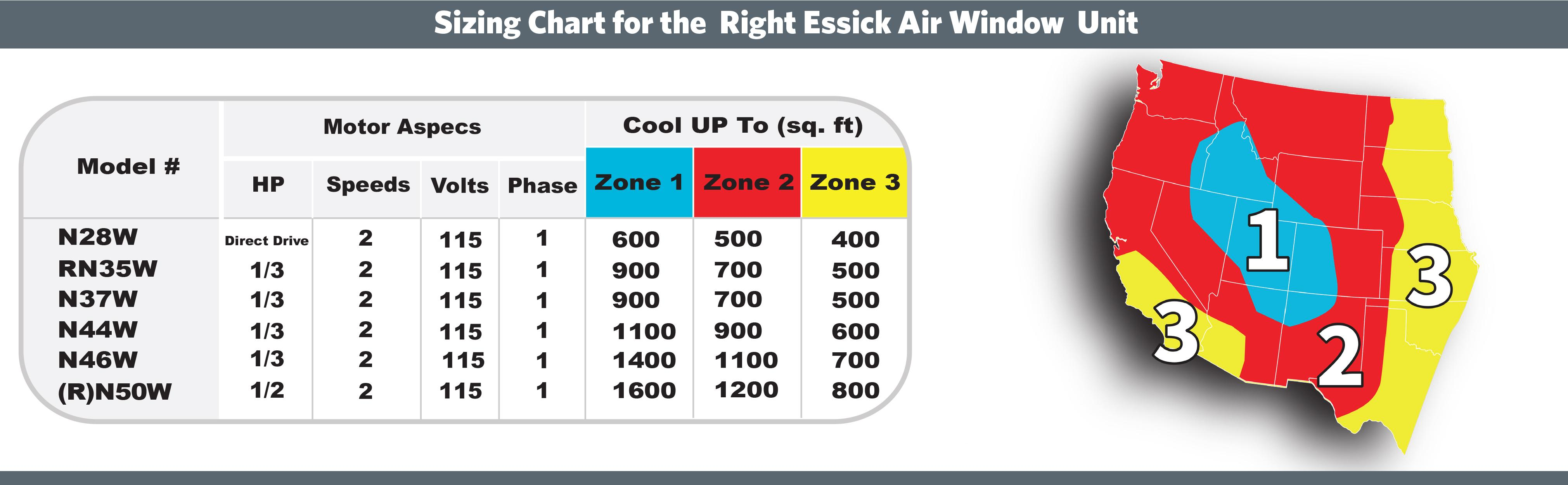 Essick Air Window Evaporative Cooler Rn50w Home Kitchen Swamp Control Box Wiring Diagram Sizing Chart