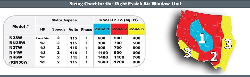 Evaporative Cooler Efficiency Chart : Amazon essick air window evaporative cooler rn w