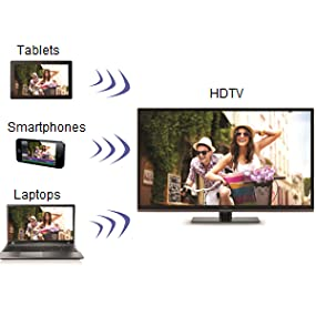 Diamond Multimedia WPCTV3000 Stream2TV Wireless HD Display Adaptor for Mobile and PC