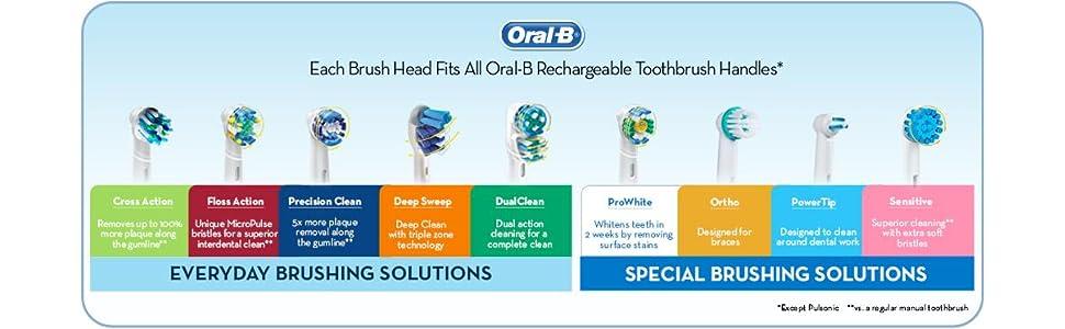 oralb, flossaction, refill, refill heads