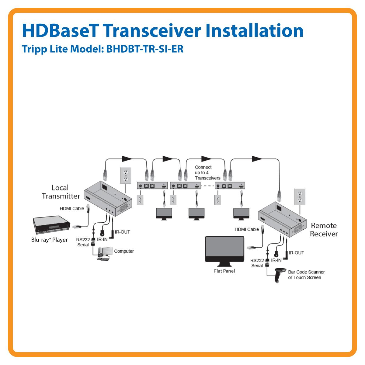 Tripp Lite Hdbaset Hdmi Over Cat5e 6 6a Extender Litetm Transmitter View Larger