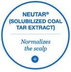 Neutar (Solubilized Coal Tar Extract) Technology
