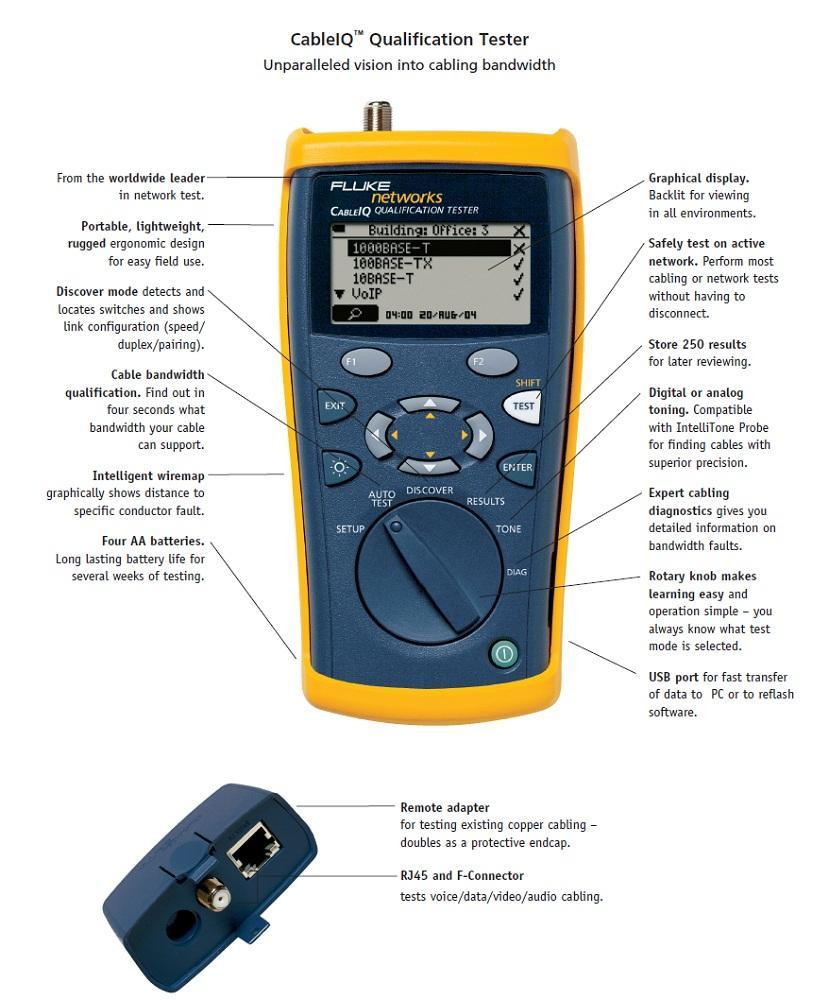 Fluke Networks Ciq 100 Cable Tester Circuit Testers More Musical Circuits Click On Schematic To View Pdf Ethernet Network Tone Generator