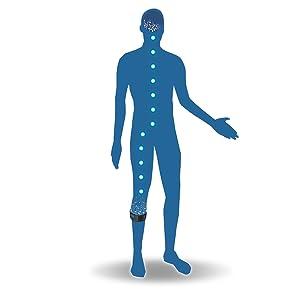 wearable technology, pain relief, nerve stimulaion, pain blocker