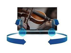 Surround sound, surround sound expansion,