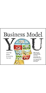 Business Model You, Osterwalder