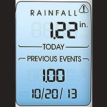 rain gauge, rain gauges, weather station rain