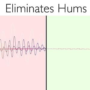 Removes AC Hum Noise