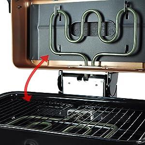 panels; heat; cooking