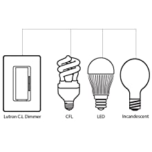Lutron Led Can Lights moreover Lutron Dv 103p Wh further Lutron 3 Way Switch Wiring Diagram in addition B004DZOMKC further Wiring Diagram For 3 Way Dimmer Switch. on lutron diva dimmer switches