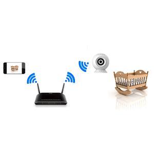 D link dcs 825l hd wifi baby camera temperature sensor personalize audio 2 way - Thermometre connecte wifi ...