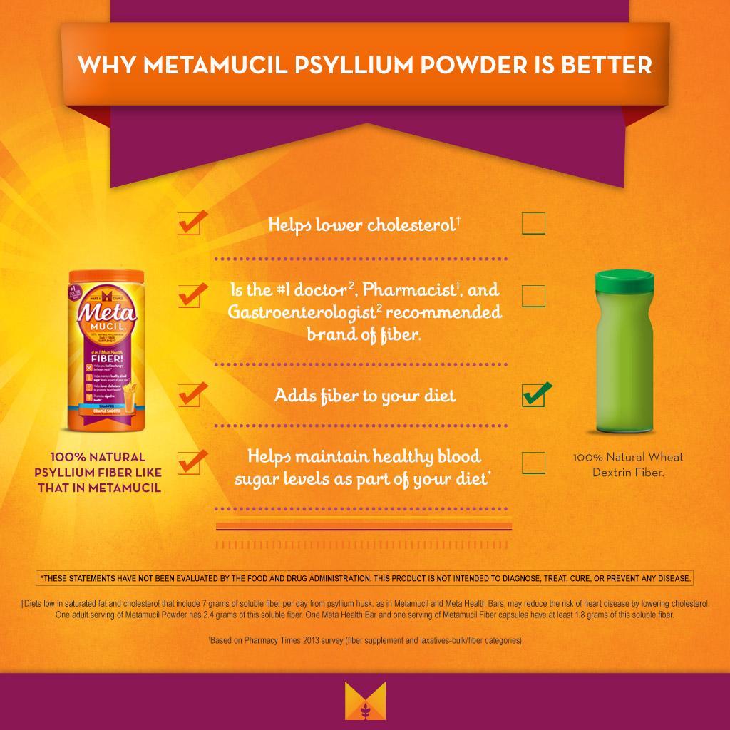 Ingredients in meta health bars - View Larger